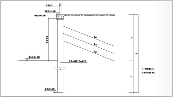 4.拉锚式挡土支护结构.png