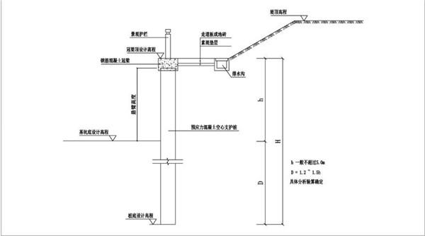 1.直立式挡土支护结构.jpg
