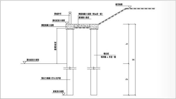 3.锚碇式挡土支护结构.jpg